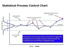 Pelatihan Defect Prevention Statistical Process Control