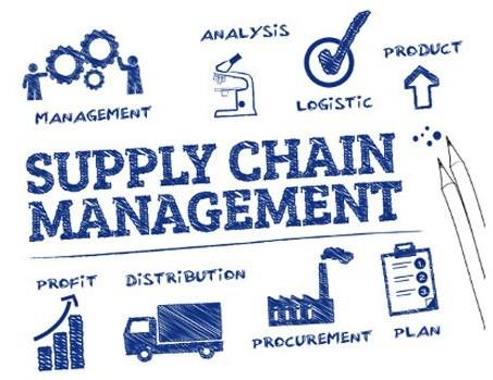 Pelatihan A Balanced Approach To Supply Chain Management